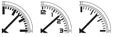 Analogue Clock- Dials
